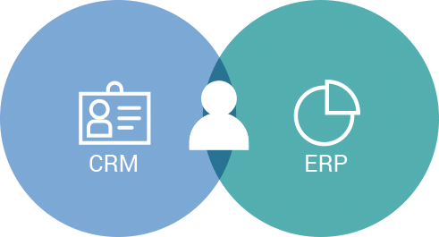 CRM to ERP